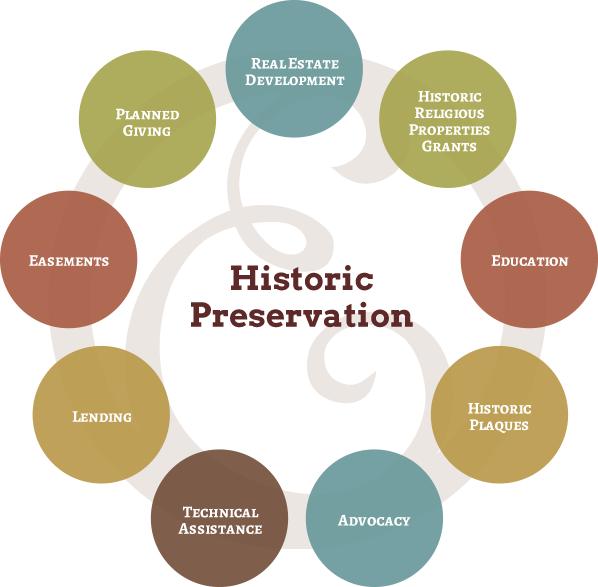 phlf-historic-preservation